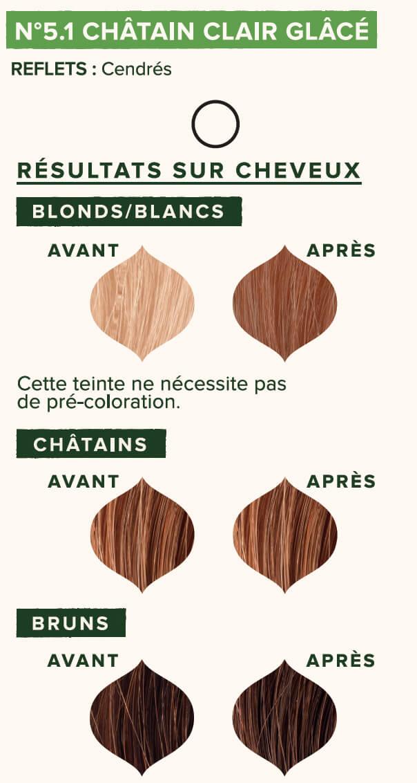 Nuancier Blond Ambré - Emblica